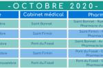 Planning de garde des professionnels de Santé - Octobre 2020